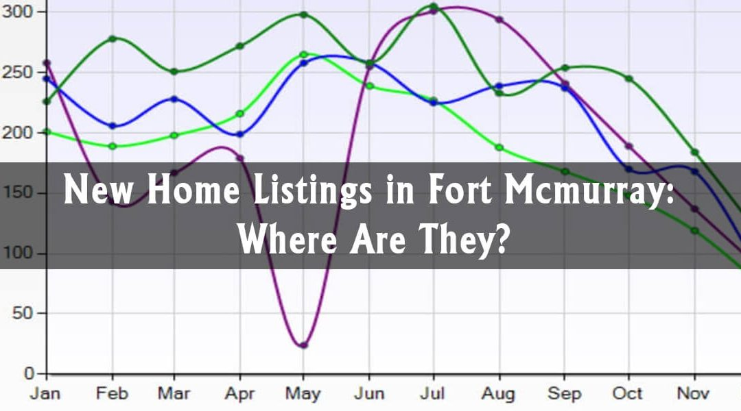 New Home Listings in Fort Mcmurray: Where Are They?
