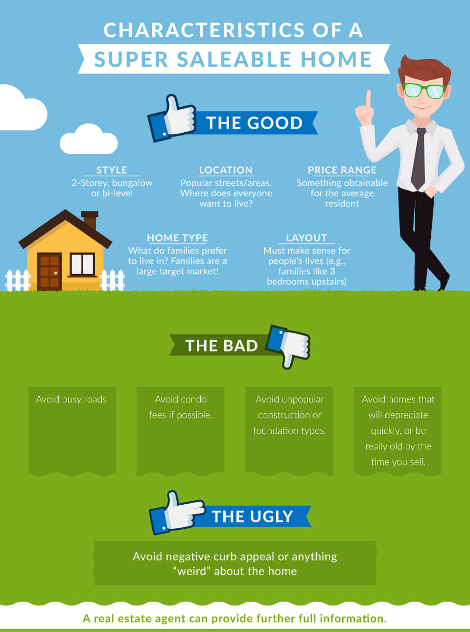 infographic showing how to buy a home with good resale value