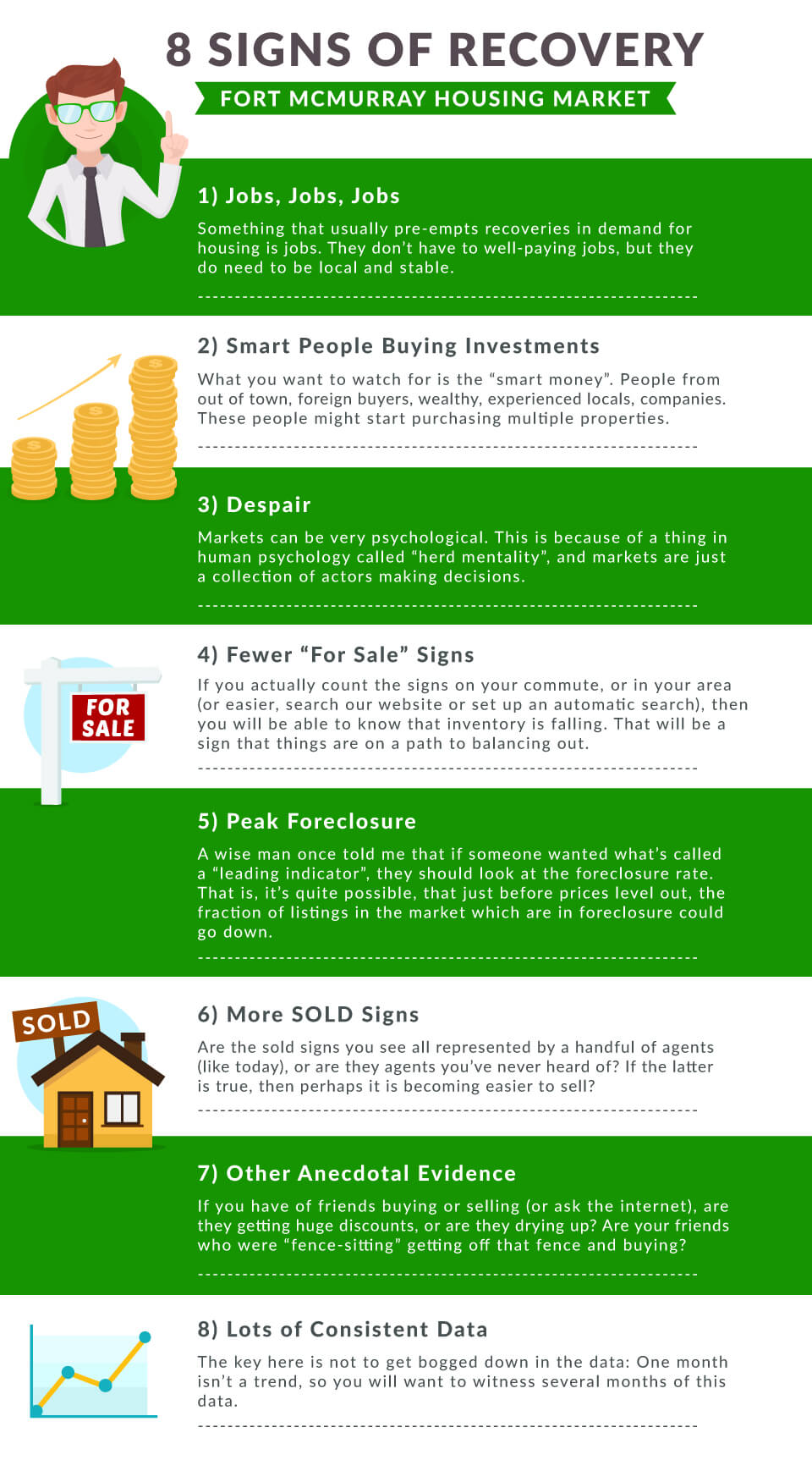 infographic revealing eight signs of fort mcmurray housing market recovery