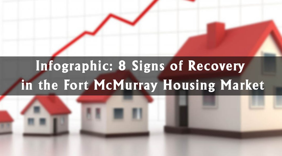 Infographic: 8 Signs of Recovery in the Fort McMurray Housing Market