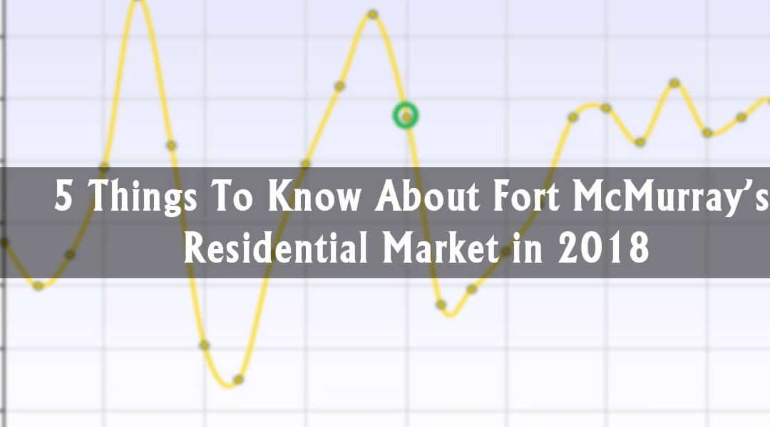 5 Things To Know About Fort McMurray's Residential Market in 2018