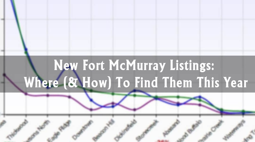 New Fort McMurray Listings: Where (& How) To Find Them This Year