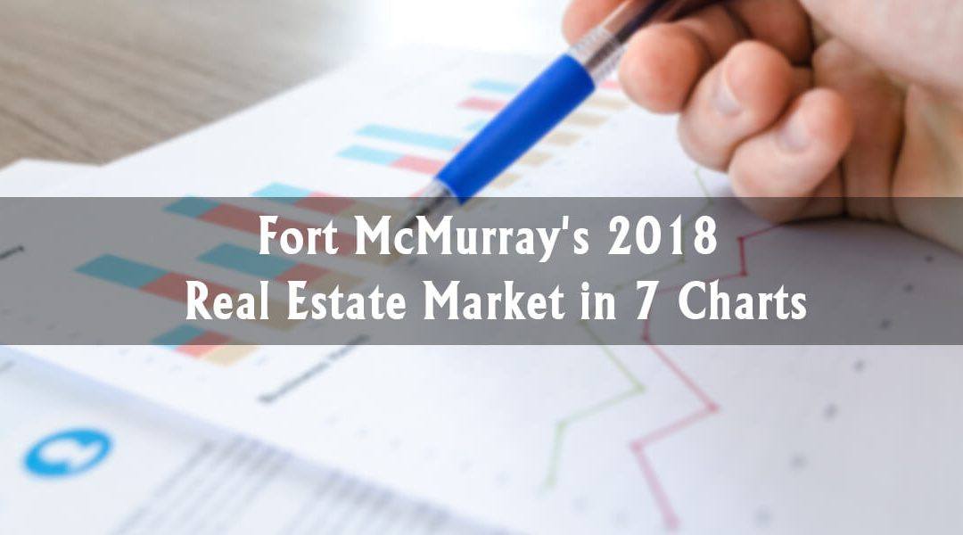 Fort McMurray's 2018 Real Estate Market in 7 Charts